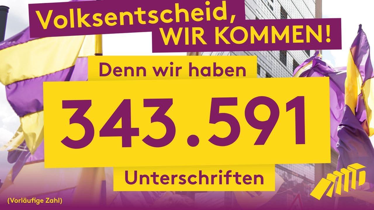 Berlin: Büyük konut şirketlerini kamulaştırma inisiyatifi 343.591 imza topladı – Garip Bali